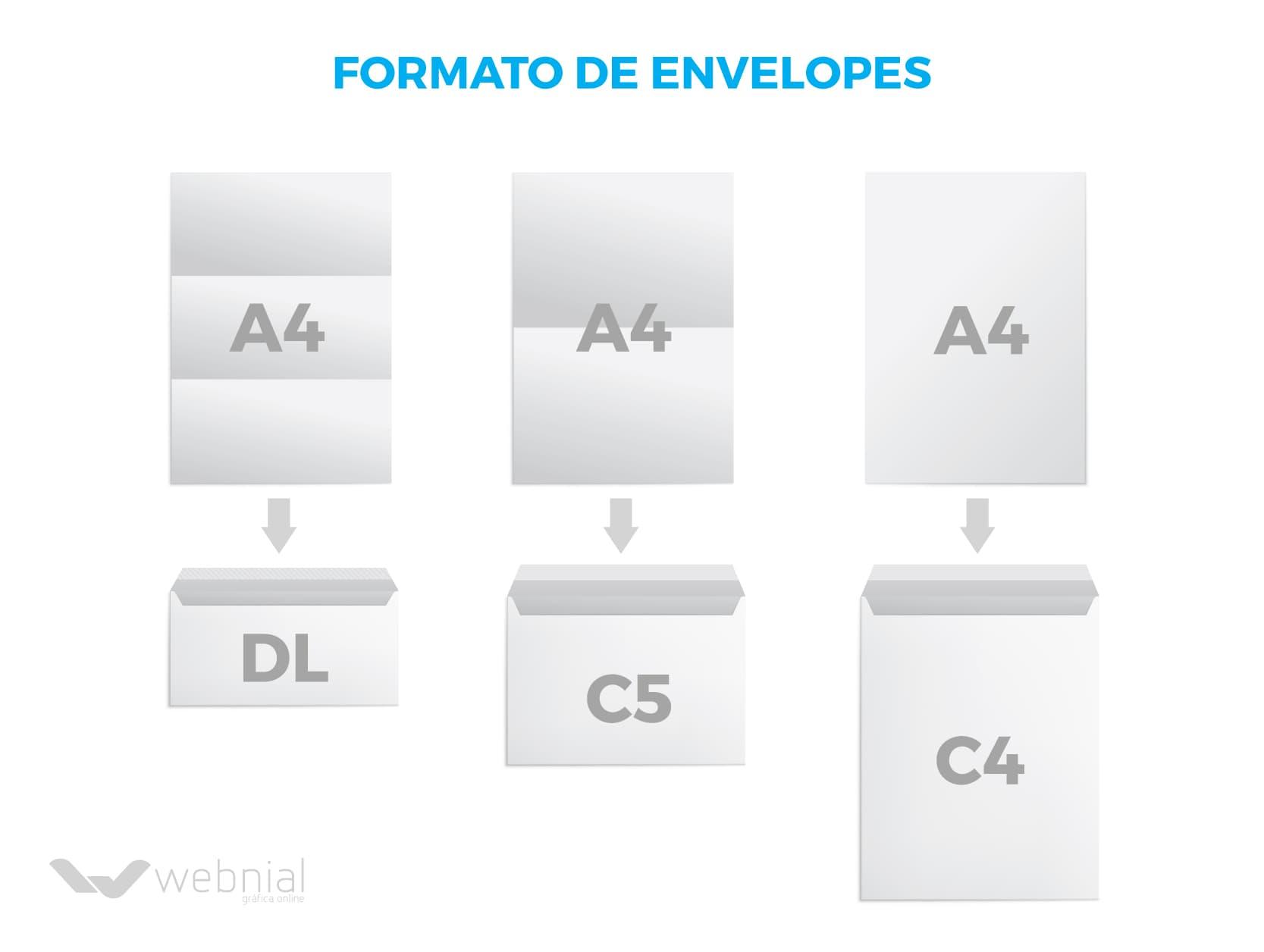 Tamanho de envelopes personalizados