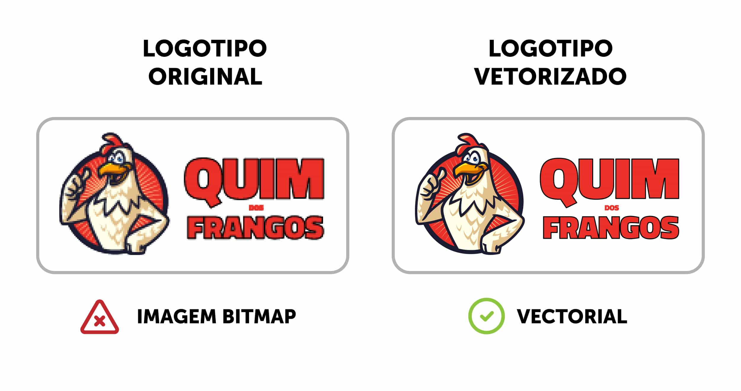Comparação logotipo original e logotipo vectorizado