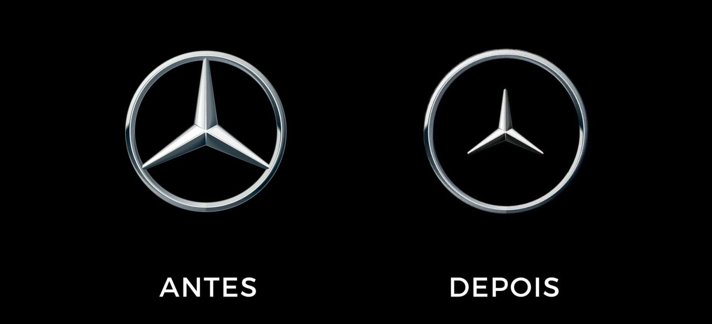 logotipo Mercedes-Benz covid-19