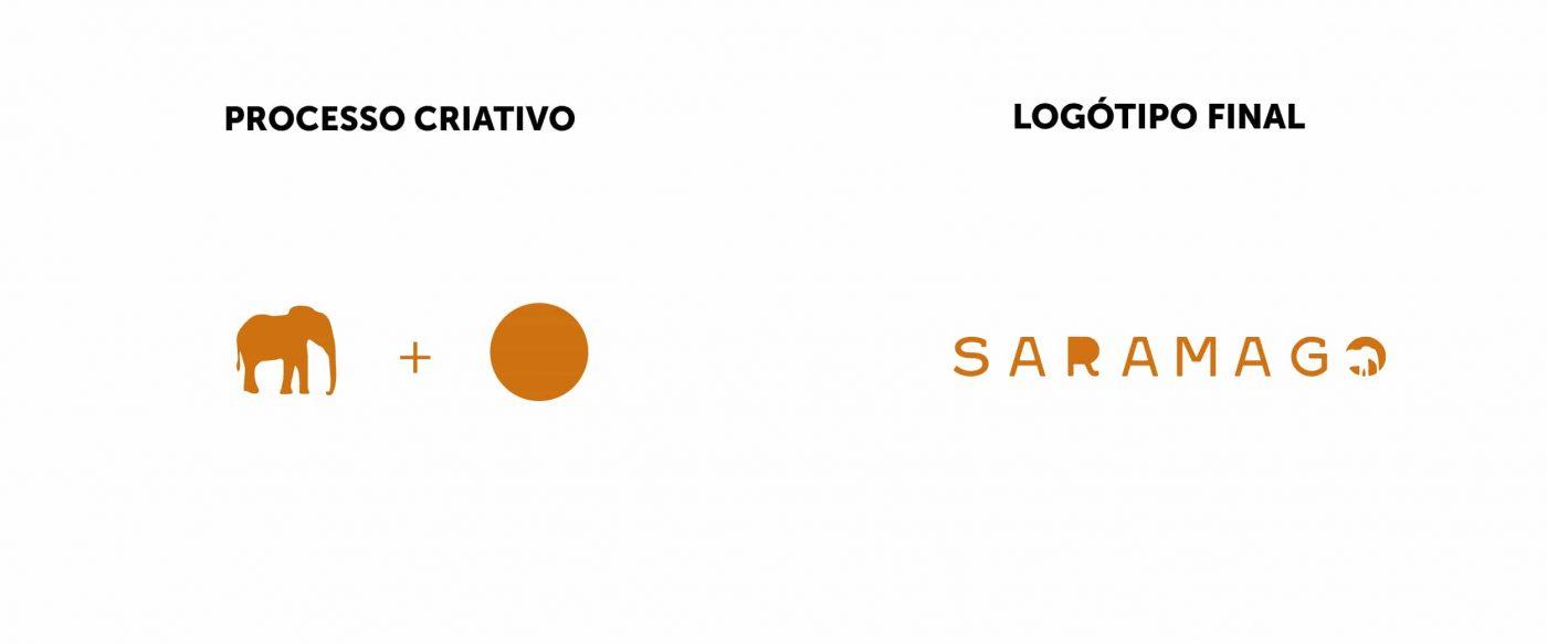 logótipo Editora Saramago