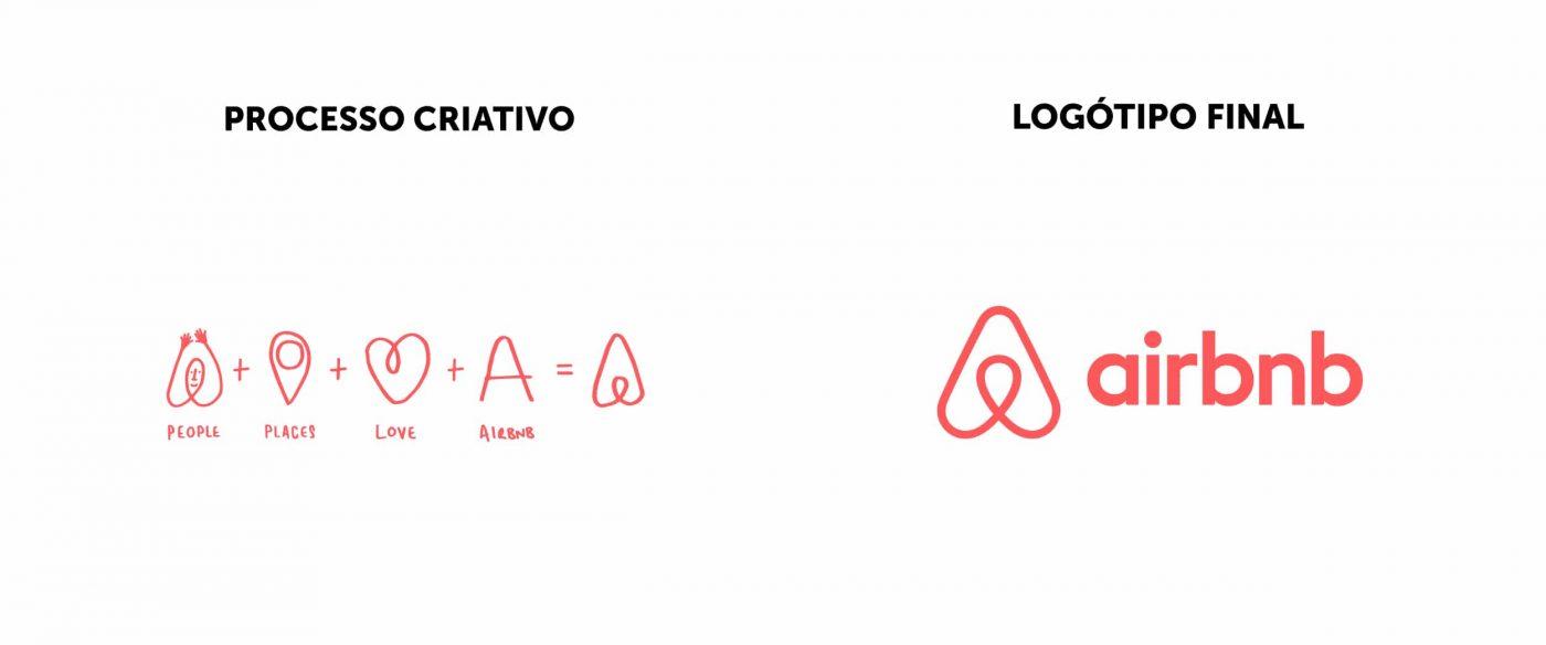 logótipo airbnb
